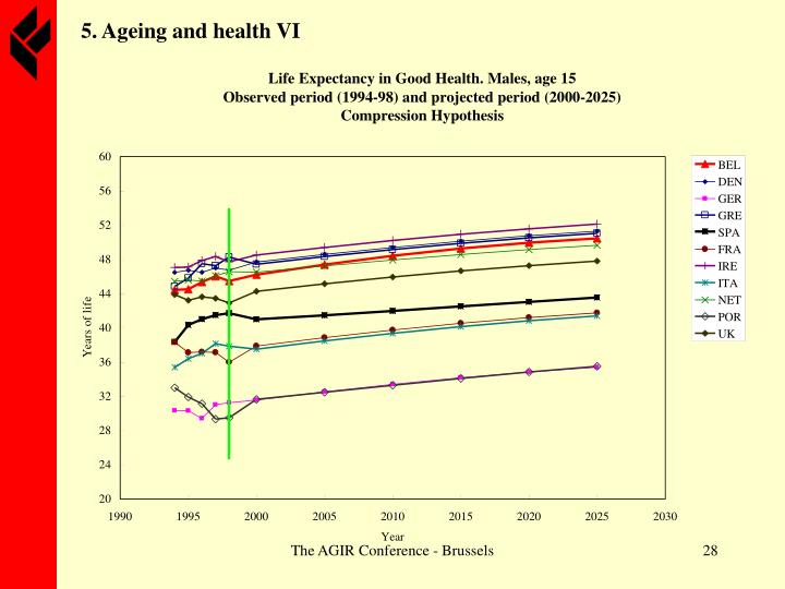 5. Ageing and health