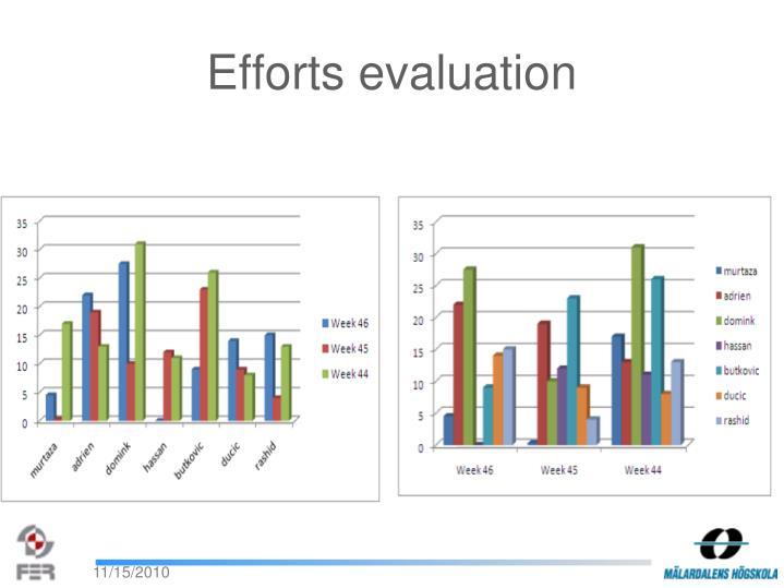 Efforts evaluation