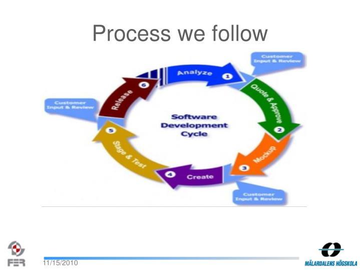 Process we follow