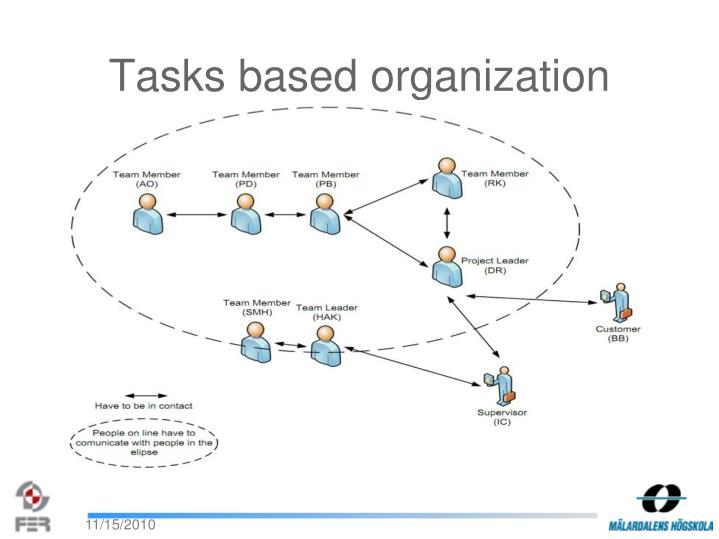 Tasks based organization