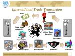 international trade transaction