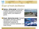 scope of trade facilitation