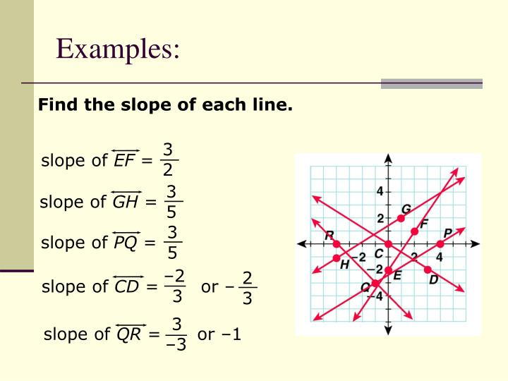 Drawing Lines With Given Slopes : Ppt finding slope from graphs and tables powerpoint