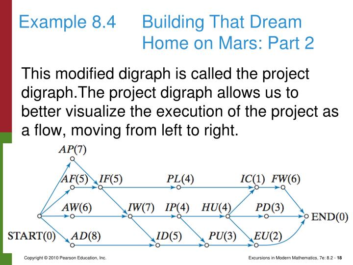 Example 8.4Building That Dream Home on Mars: Part 2
