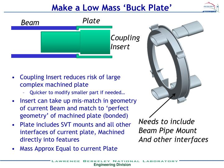 Make a Low Mass 'Buck Plate'