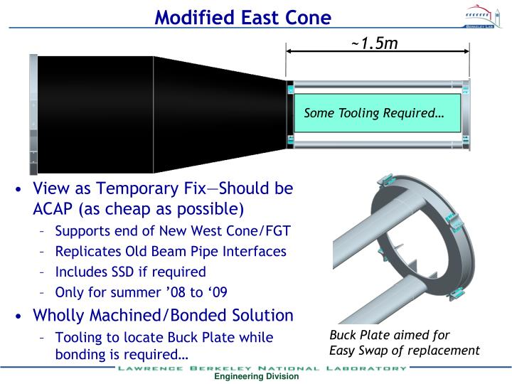 Modified East Cone