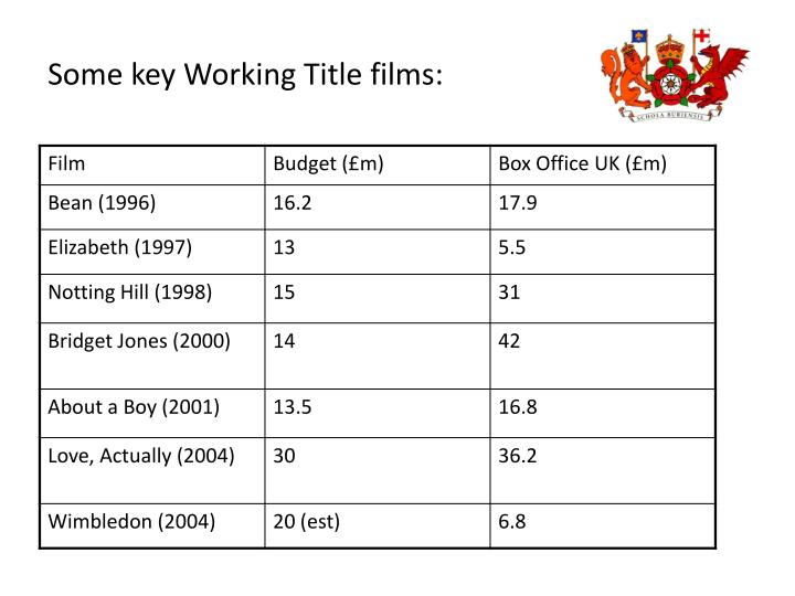 Some key Working Title films: