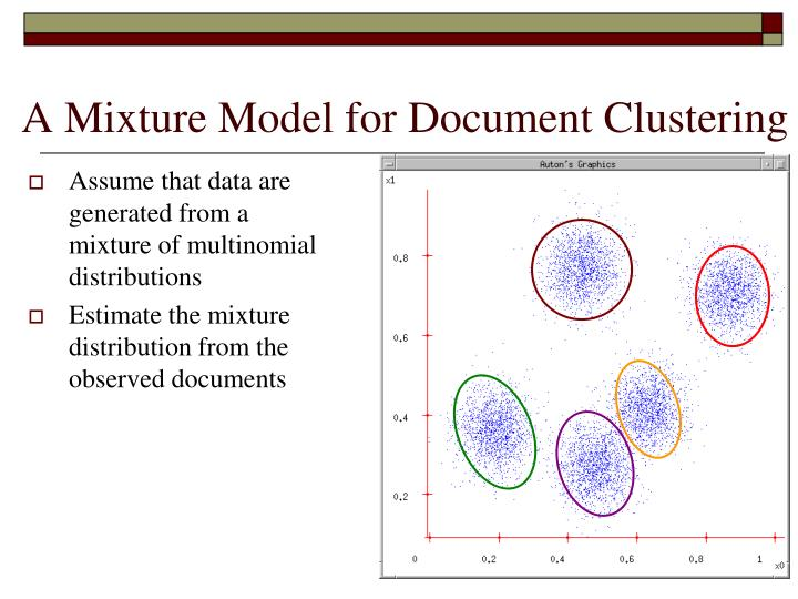 A Mixture Model for Document Clustering