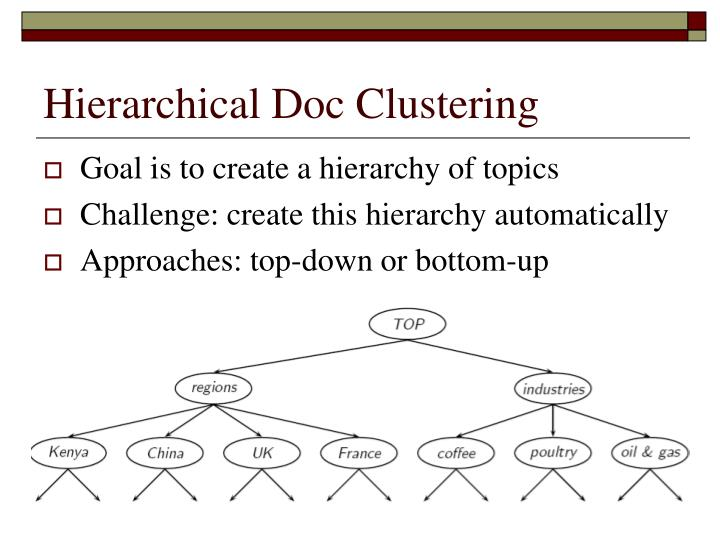 Hierarchical Doc Clustering
