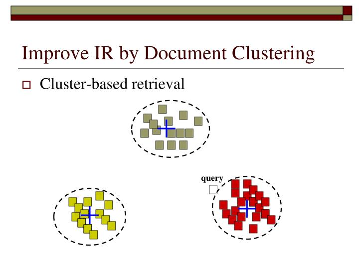 Improve ir by document clustering