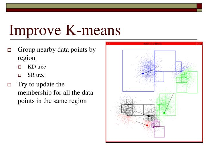 Improve K-means