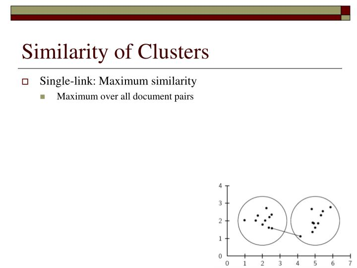 Similarity of Clusters