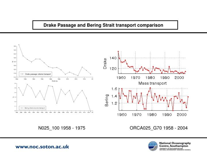 Drake Passage and Bering Strait transport comparison