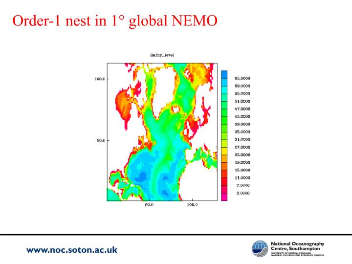 Order-1 nest in 1° global NEMO