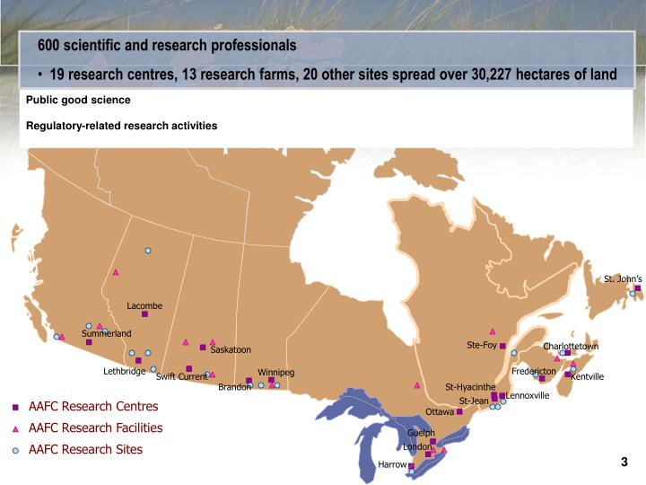 AAFC Research Centres