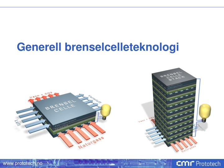 Generell brenselcelleteknologi