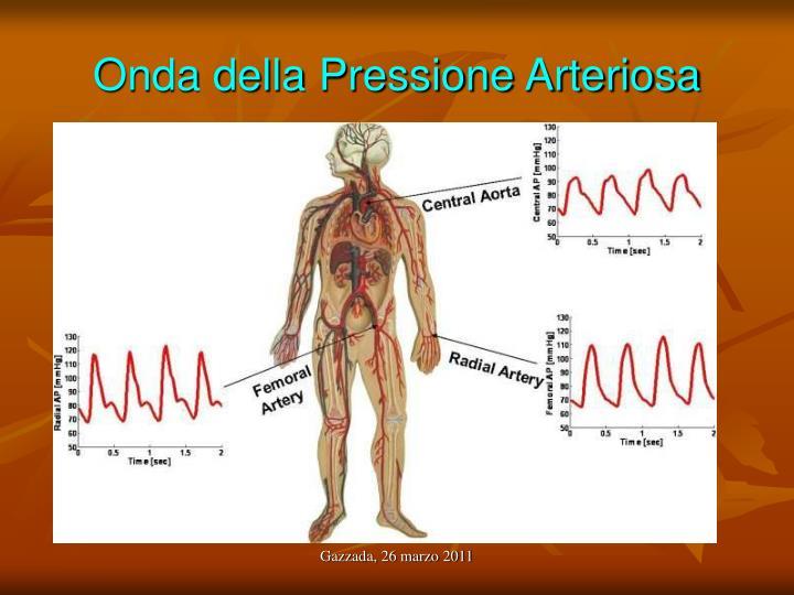 Onda della Pressione Arteriosa