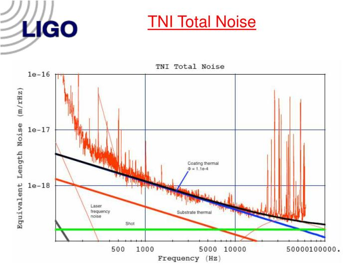 TNI Total Noise