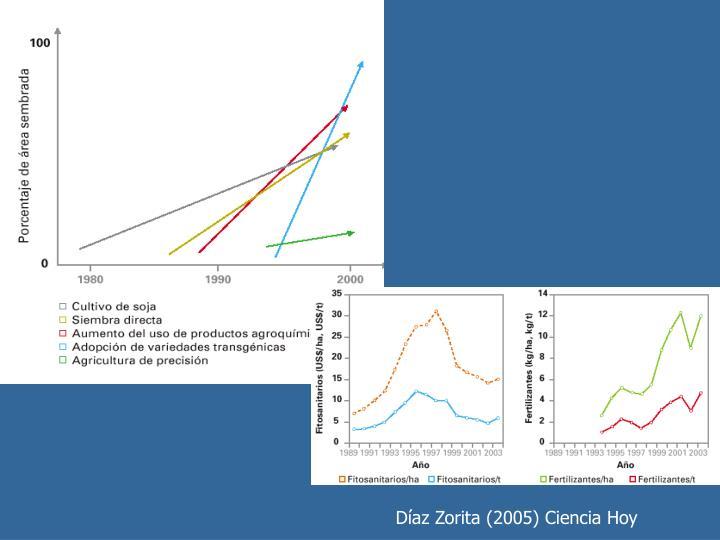 Díaz Zorita (2005) Ciencia Hoy