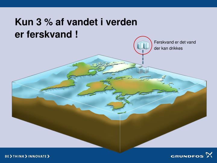 Kun 3 % af vandet i verden