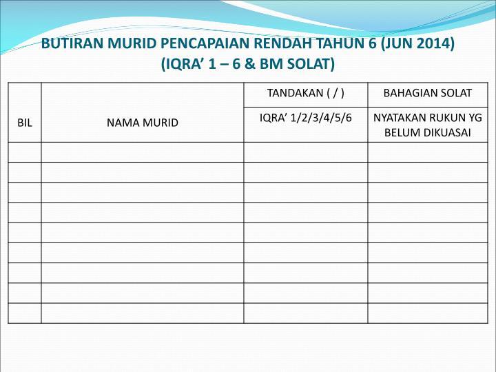 BUTIRAN MURID PENCAPAIAN RENDAH TAHUN 6 (JUN 2014)