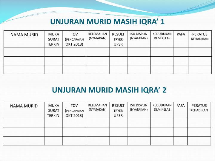 UNJURAN MURID MASIH IQRA' 1