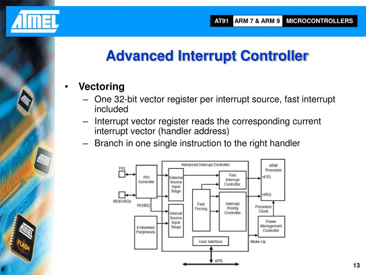 Advanced Interrupt Controller