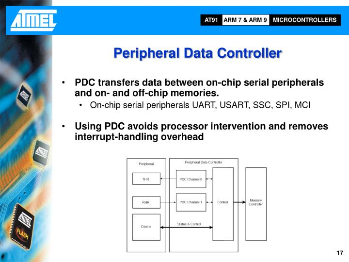 Peripheral Data Controller