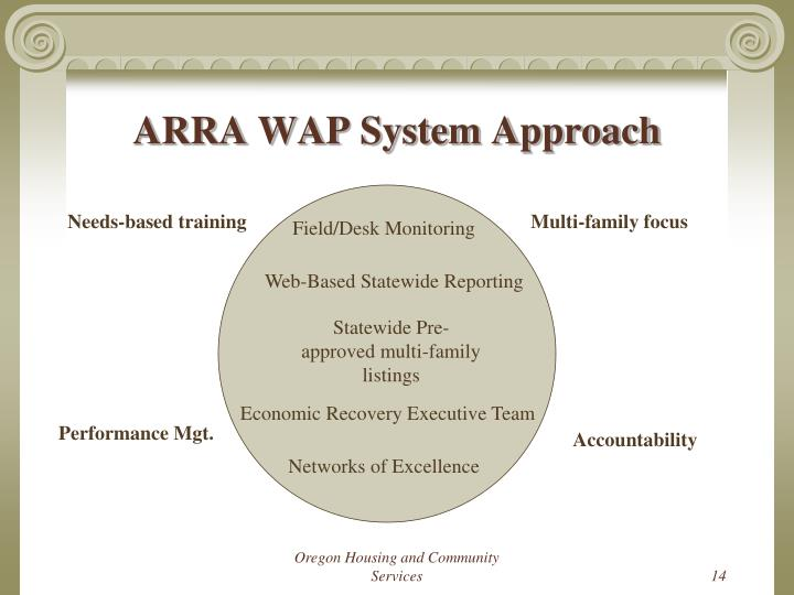 ARRA WAP System Approach