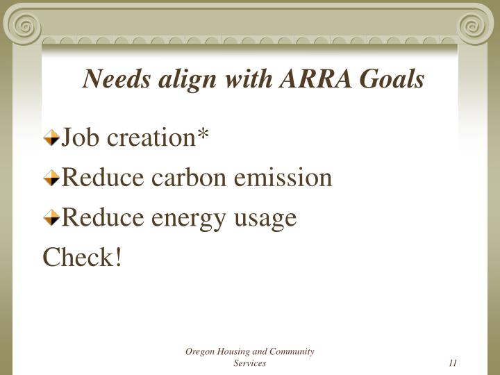 Needs align with ARRA Goals