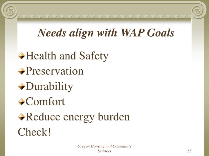 Needs align with WAP Goals
