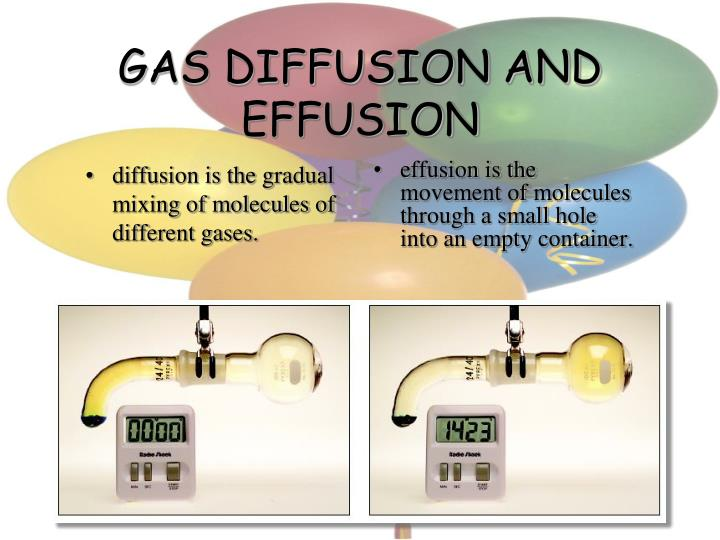 diffusion is the gradual mixing of molecules of different gases.