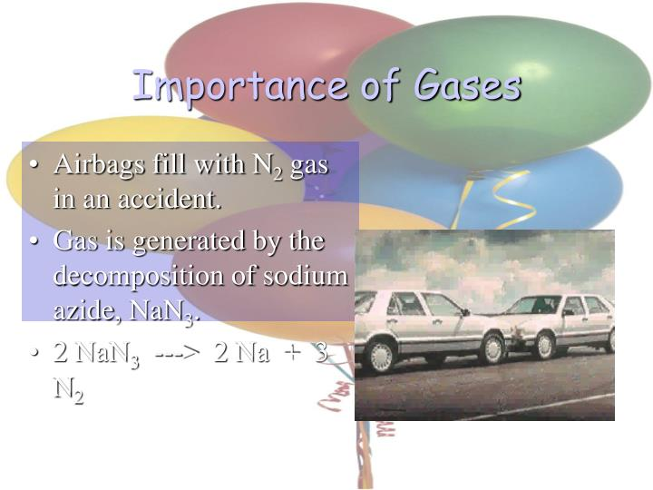 Importance of Gases