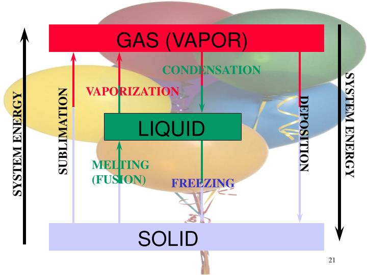 GAS (VAPOR)