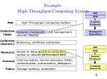 example high throughput computing system