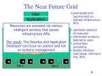 the near future grid