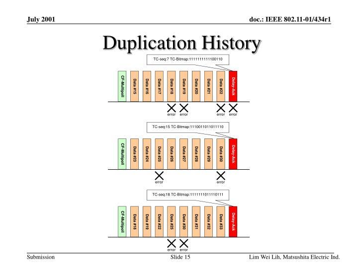 Duplication History