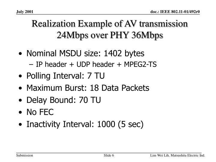 Realization Example of AV transmission 24Mbps over PHY 36Mbps