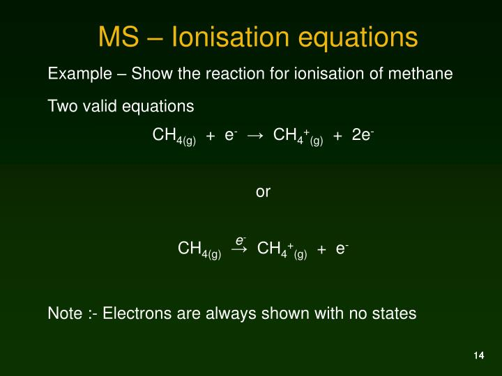 MS – Ionisation equations