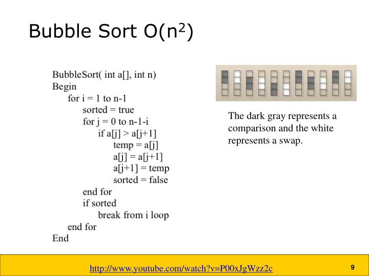 Bubble Sort O(n