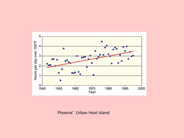 Phoenix'  Urban Heat Island