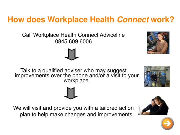 How does Workplace Health