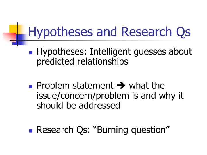 Hypotheses and Research Qs