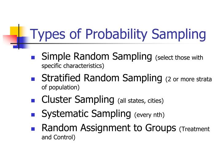 Types of Probability Sampling