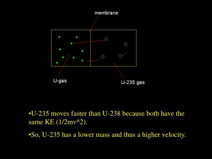 U-235 moves faster than U-238 because both have the same KE (1/2mv^2).