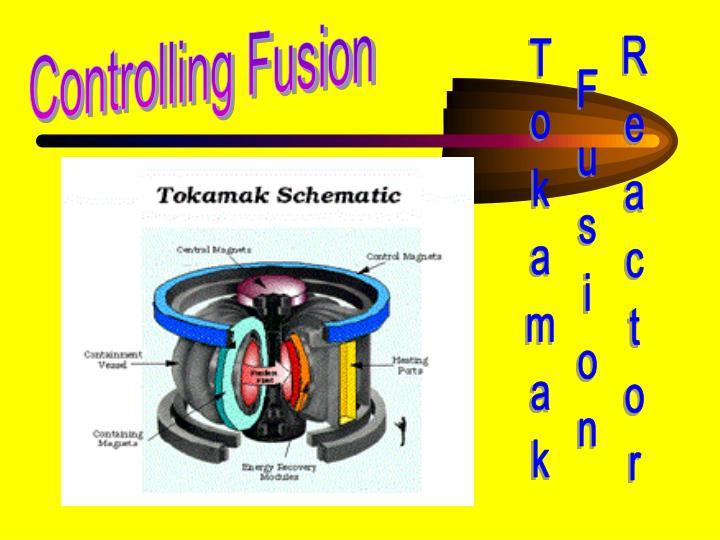 Controlling Fusion