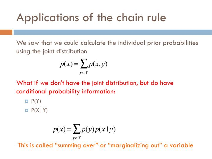 Applications of the chain rule