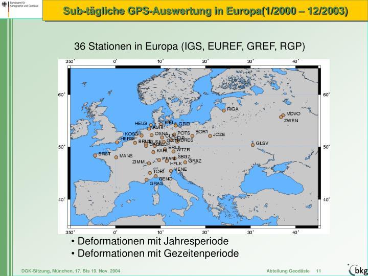 Sub-tägliche GPS-Auswertung in Europa(1/2000 – 12/2003)