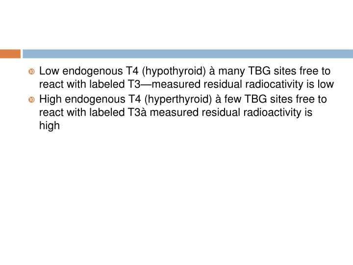 Low endogenous T4 (hypothyroid) à many TBG sites free to react with labeled T3—measured residual radiocativity is low