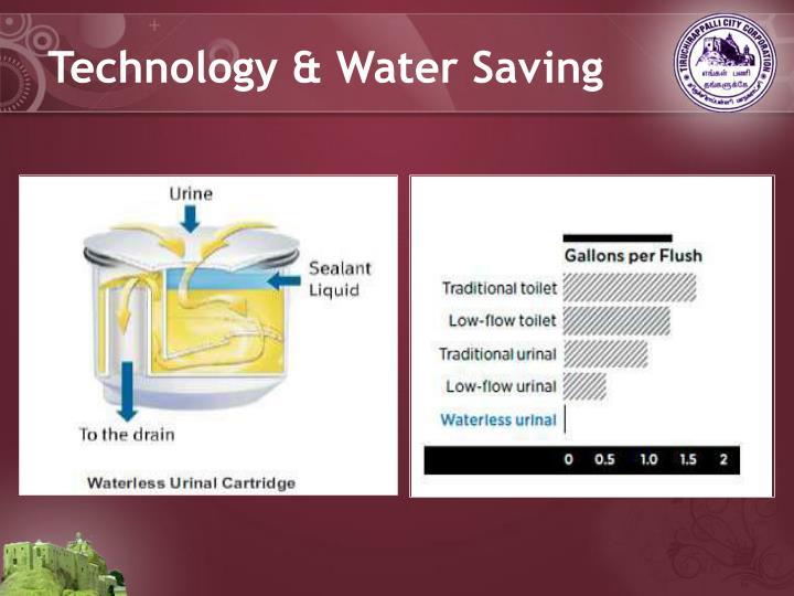 Technology & Water Saving